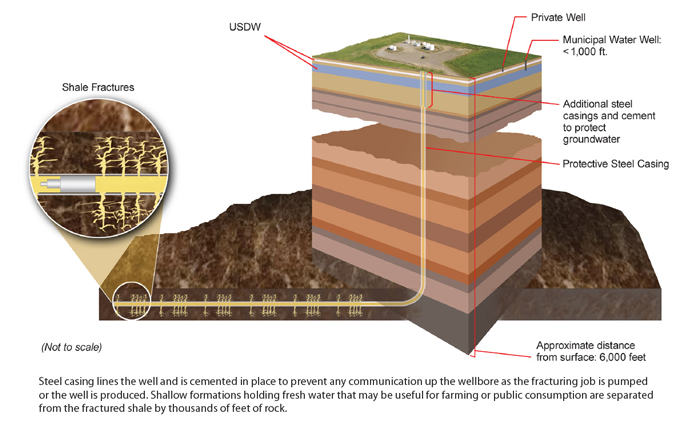 hydraulic_fracturing_large